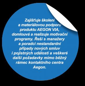 kolecko_pru