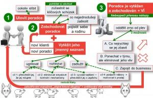 2015-2-prutokac_schema2