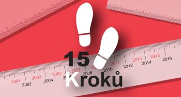 15 <span>k</span>roků Esemesky