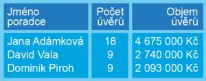 Vrablik-4 kopie
